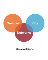 Creative City Networks
